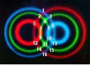 Наши модели и объяснение их понимания - Страница 15 86f85dd70df9