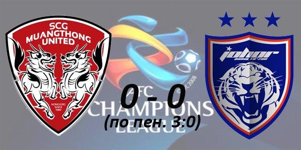 Лига чемпионов АФК 2016 3c0df425f3fb
