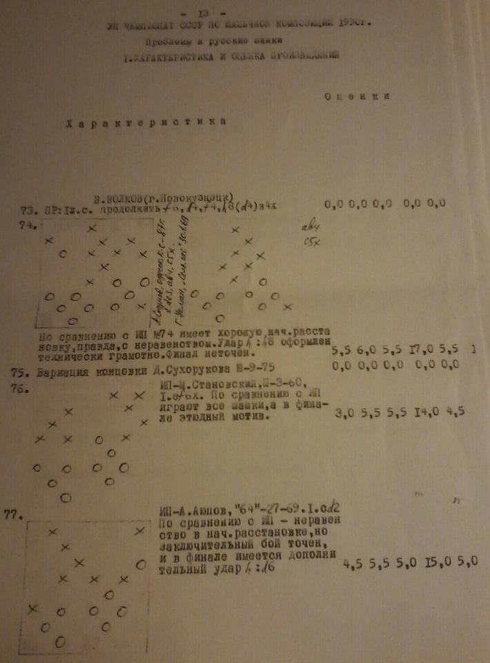 Чемпионаты СССР по композиции A7ae1bc8ba5e