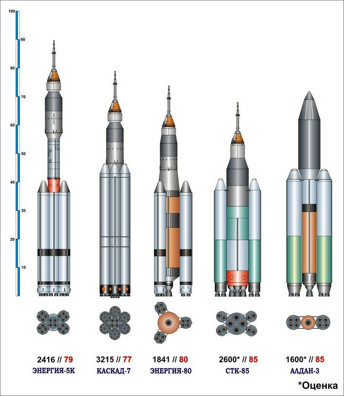 Next Generation Rocket Angara: News - Page 6 089cf038d03b