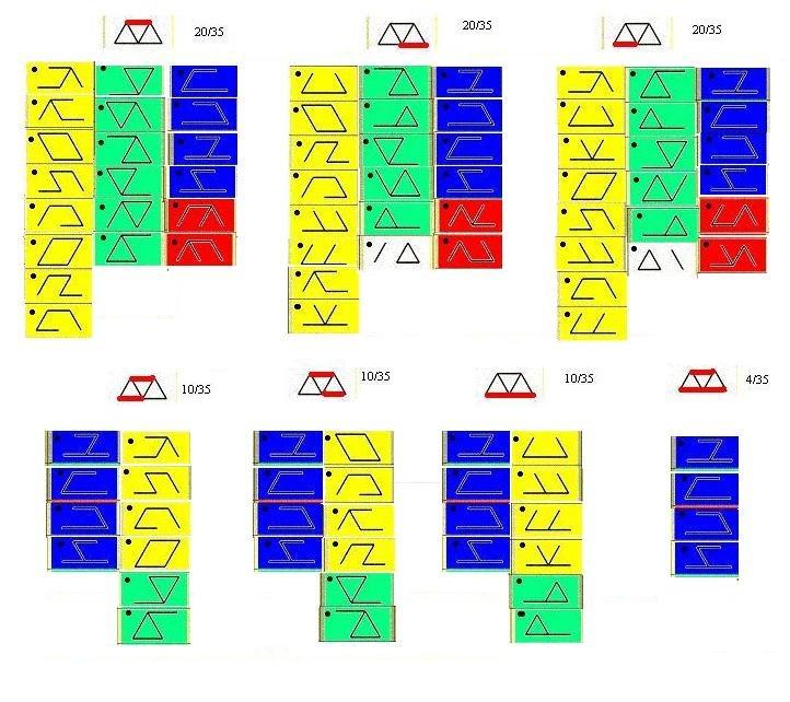 Классификация рун на основании метода дополнений. C5f6b71a61df