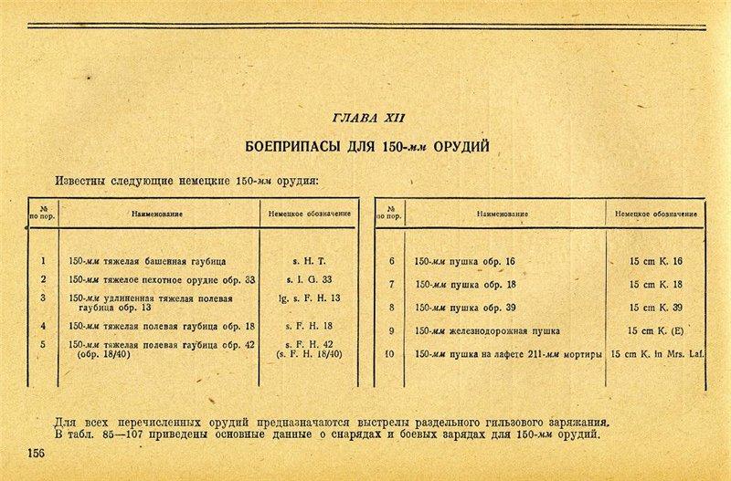 Гильза от 150-мм тяжёлой полевой гаубицы 15 cm sFH 18 55ab601c5550