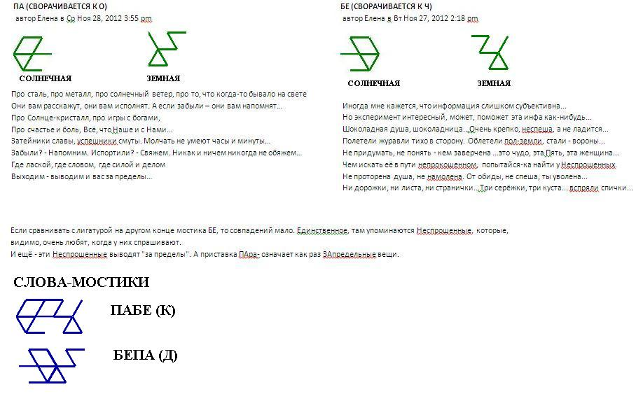Слоговые руны (слова из двух рун) - Страница 5 7174fc545f27