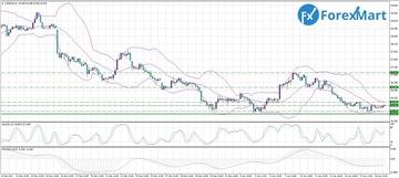 Аналитика от компании ForexMart - Страница 16 474af6812e9ct