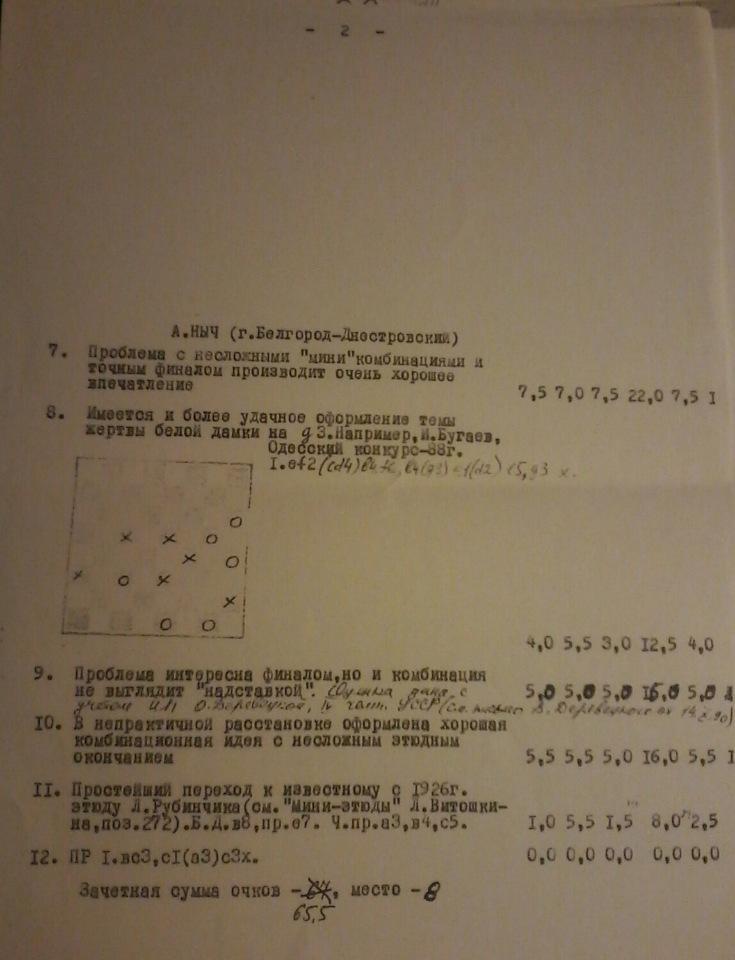 Чемпионаты СССР по композиции 88e6828f15b7
