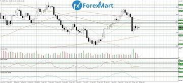 Аналитика от компании ForexMart - Страница 17 Bfe2c6564ae7t