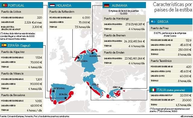 Estibadores portuarios.  El sindicalismo  democrático ayuda al  capital. - Página 4 MapaEuropa