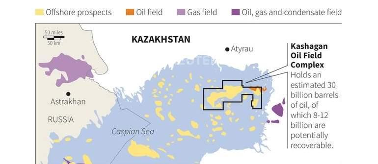 Energía. Producción, distribución. Cénit del petróleo, peak oil, fuentes, contradicciones, consecuencias. - Página 12 Grafico-kashagan