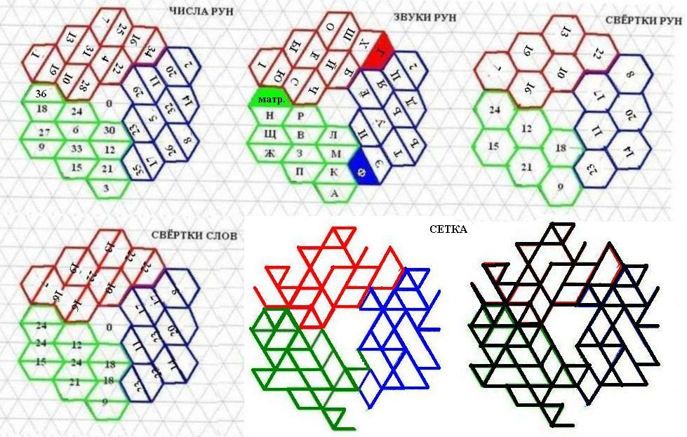 Магический числовой шестиугольник Eca0a3c42dc8