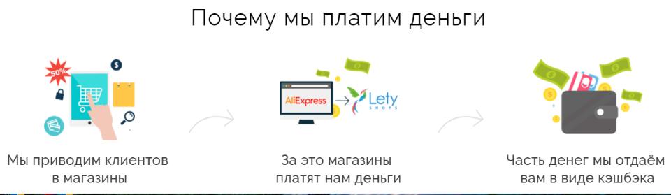 LetyShops бережет Ваш семейный бюджет A4cd1da370ef