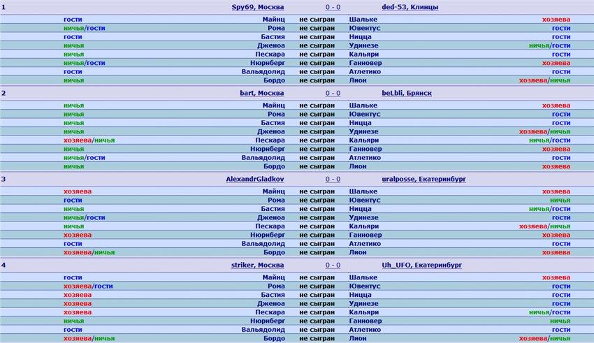 Спартакиада 2013 - Страница 4 A5793903ff6f