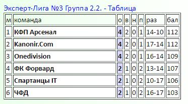 Эксперт-Лига 2017 1cadd3d094e1