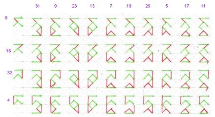 1.Копчиковые и поясничные слоговые руны 977c8314278c