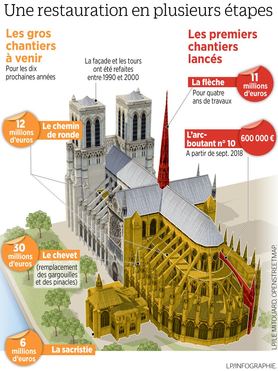 Notre-Dame De66f4d2-3b1e-11e8-ba16-f2a69fa2d915_1