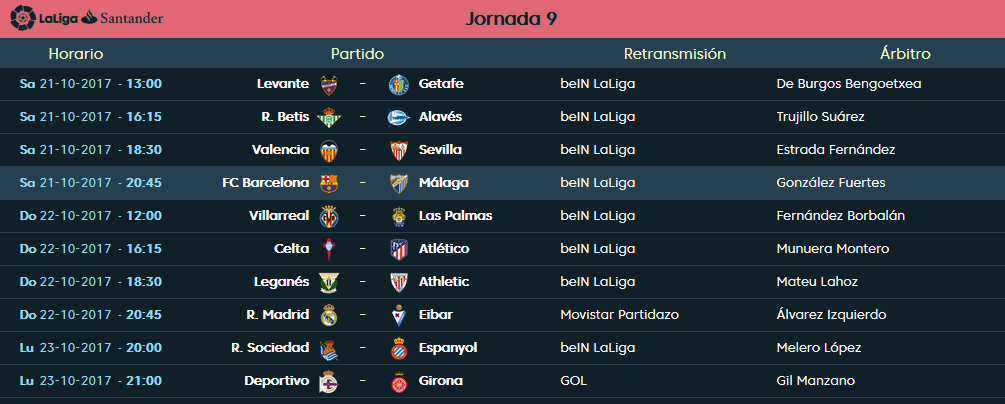 LIGA J9ª: FC BARCELONA vs MALAGA CF (Sab 21 Oct 20:45 / BeinSport) MCF_PARTIDO_3