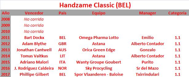 16/03/2018 Handzame Classic BEL 1.HC  Handzame_Classic