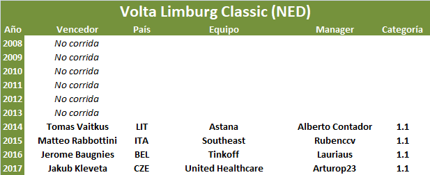 31/03/2018 Volta Limburg Classic NED 1.1 CUWT Volta_Limburg_Classic