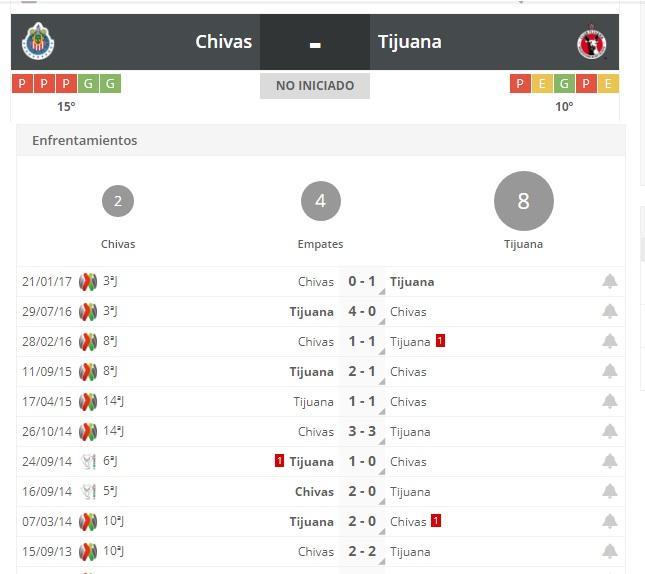 chivas_vs_tijuana