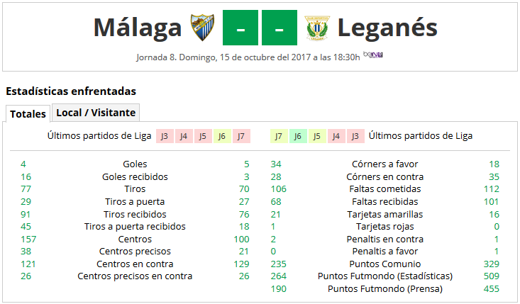 LIGA J8ª: MALAGA CF vs CD LEGANES (Dom 15 Oct 18:30 / BeinSport) MCF_PARTIDO_1