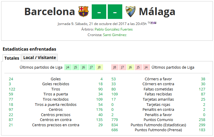 LIGA J9ª: FC BARCELONA vs MALAGA CF (Sab 21 Oct 20:45 / BeinSport) MCF_PARTIDO_1