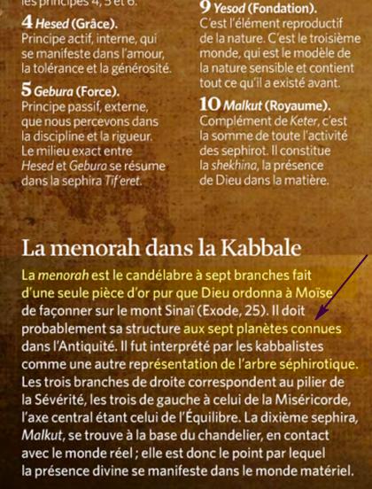 La Kabbale Image