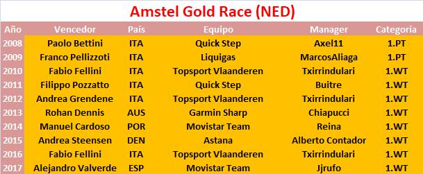 15/04/2018 Amstel Gold Race NED 1.WT  Amstel_Gold_Race