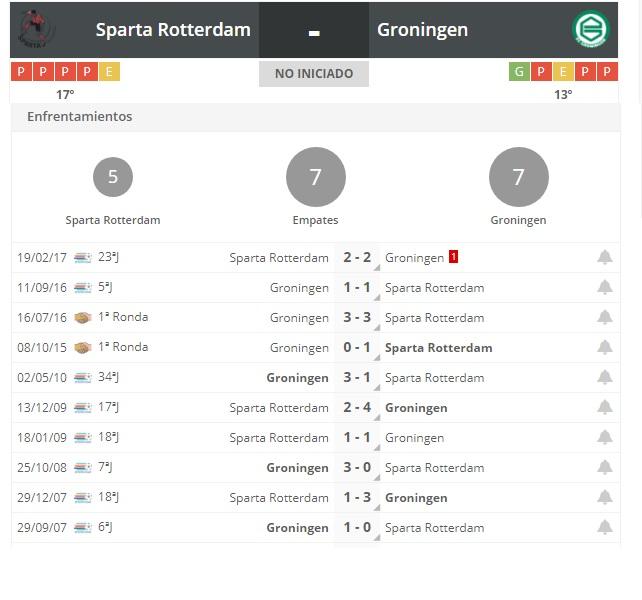ROTTERDAM_VS_GRONINGEN