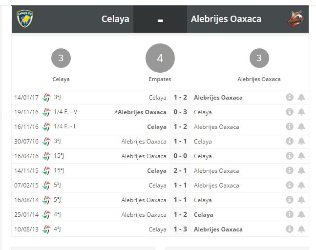 CELAYA_VS_OAXACA