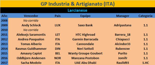04/03/2018 GP Industria & Artigianato - Larciano ITA 1.HC GP_Industria_Artigianato