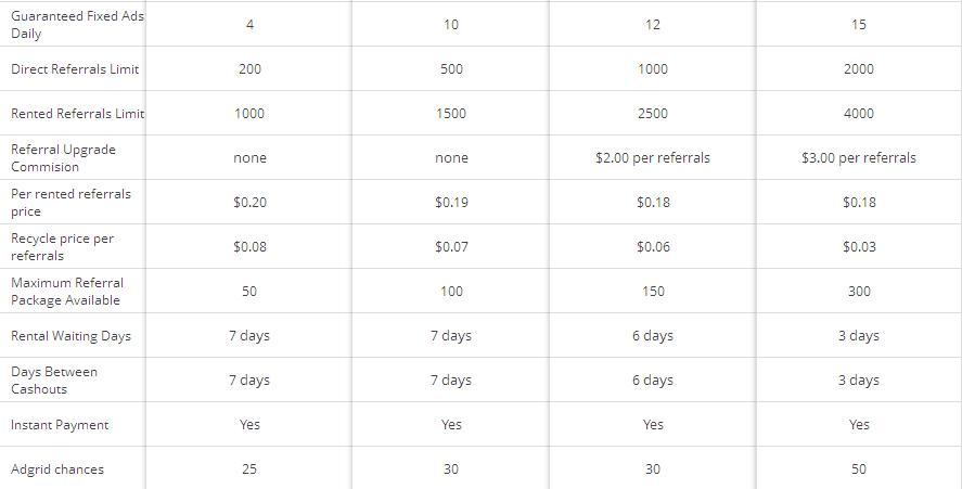 4gbux - $0.01 por clic - minimo $2.00 - Pago por PP, EP, PM, PZ - Pioneer Gratis 4gbux2