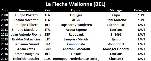 18/04/2018 Flèche Wallonne BEL 1.WT La_Fleche_Wallonne