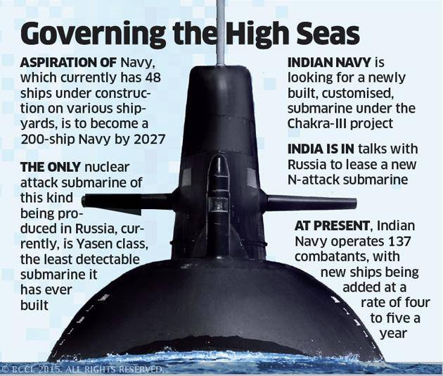 Indian Navy and Naval Aicraft: News - Page 6 Indian_navys_undersea_aspirations