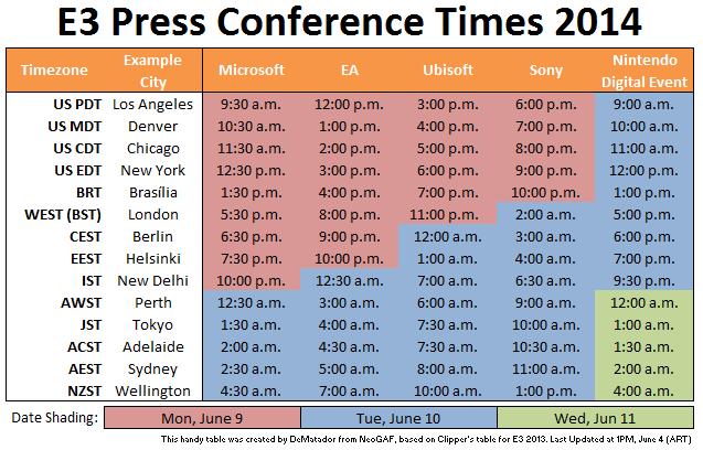 Conferencia E3 de Ubisoft - Horario y links  E3times2014