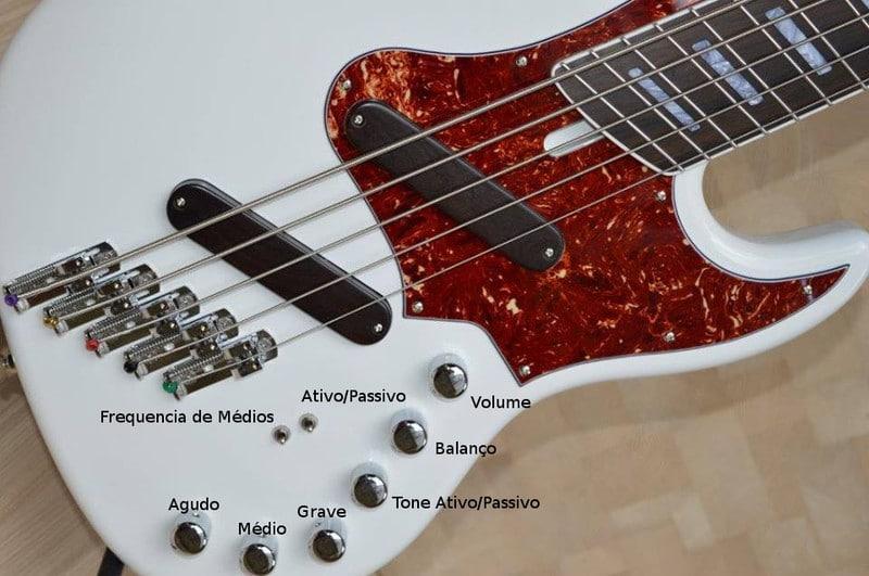 Construção SMartyn Super Jazz Bass 5 Custom Explicacao