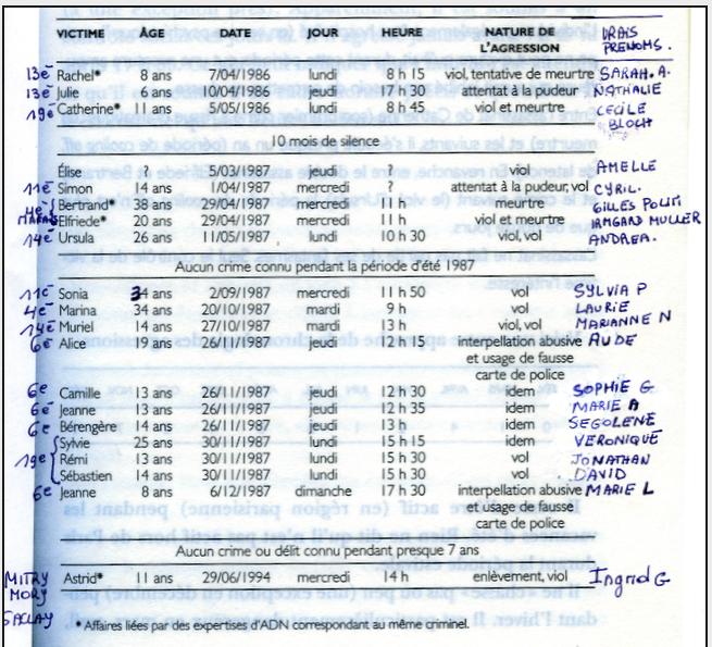 Ses crimes - Page 2 Capture_d_e_cran_2015_06_23_a_14_44_34