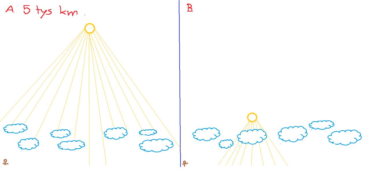 Płaska ziemia - czy można tej teorii zaprzeczyć? - Page 2 Sun