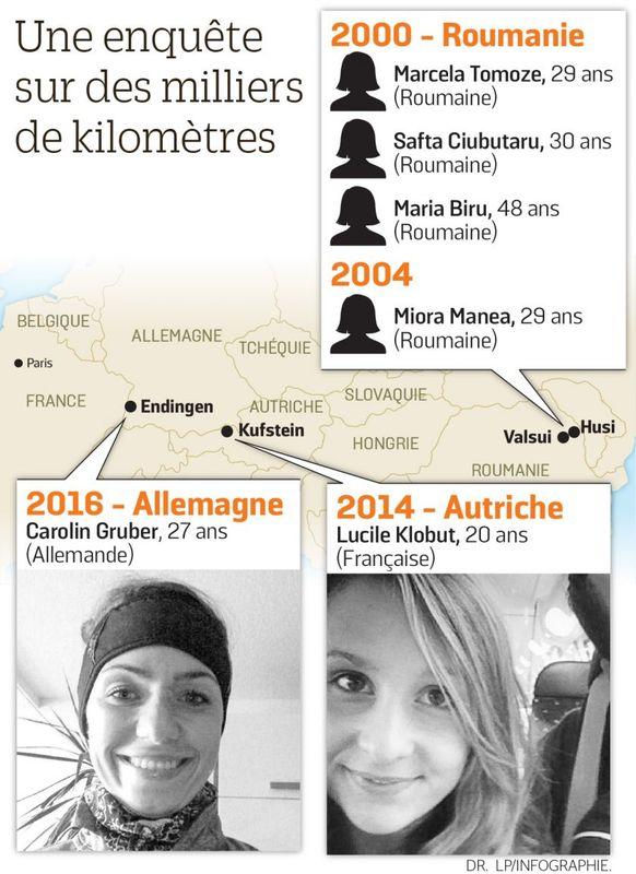 meurtre en Autriche de Lucile K. une étudiante française 7140903_web-div-tueur-autoroutes
