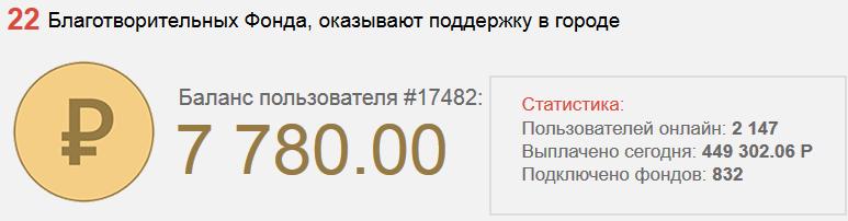 ipay-starts сбор средств с благотворительных фондов 0ZQCw