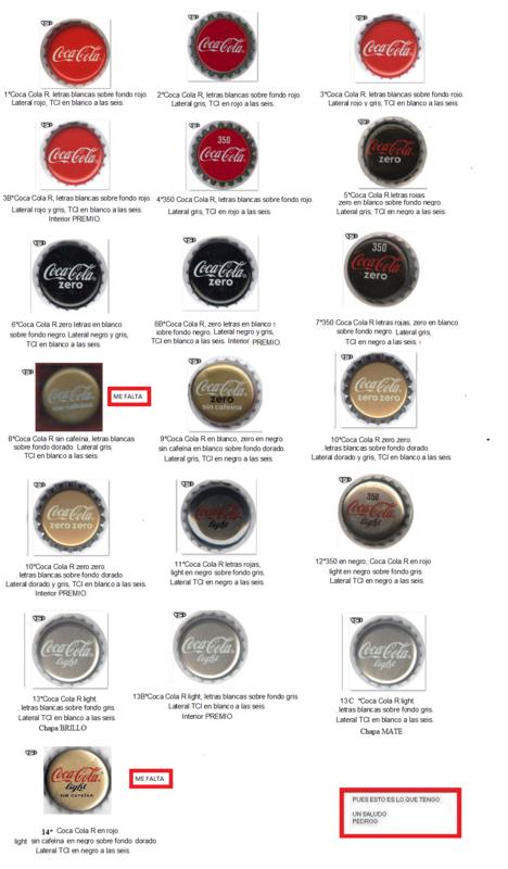 Catalogo de productos de Coca Cola sin direccion 01-_COCA_COLA_SIN_PROVINCIA_TCI_N_1
