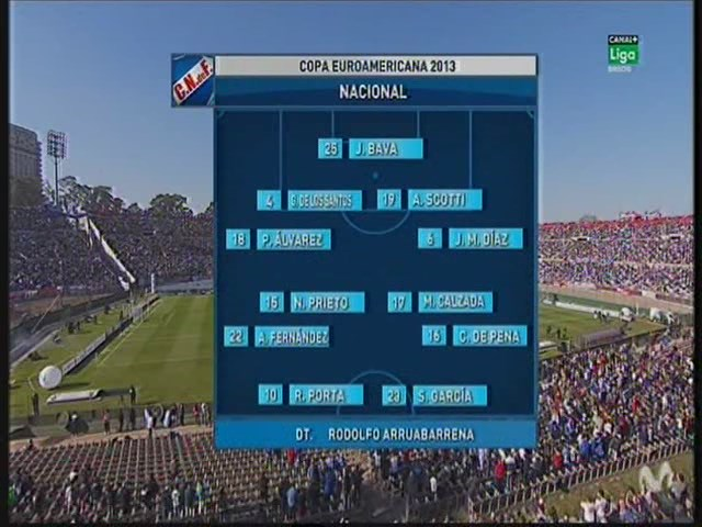 Copa EuroAmericana 2013 - Nacional de Montevideo Vs. Atlético de Madrid (480p) (Castellano)  Image