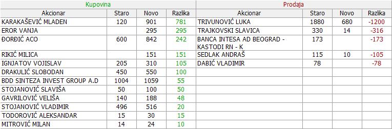 Veterinarski zavod Subotica  - VZAS - Page 30 09_Promene_28_09_18_10_2016