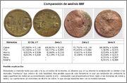 Monedas Locales sevillanas ¿Auténticas o réplicas? - Página 2 Comparaci_n_de_an_lisis
