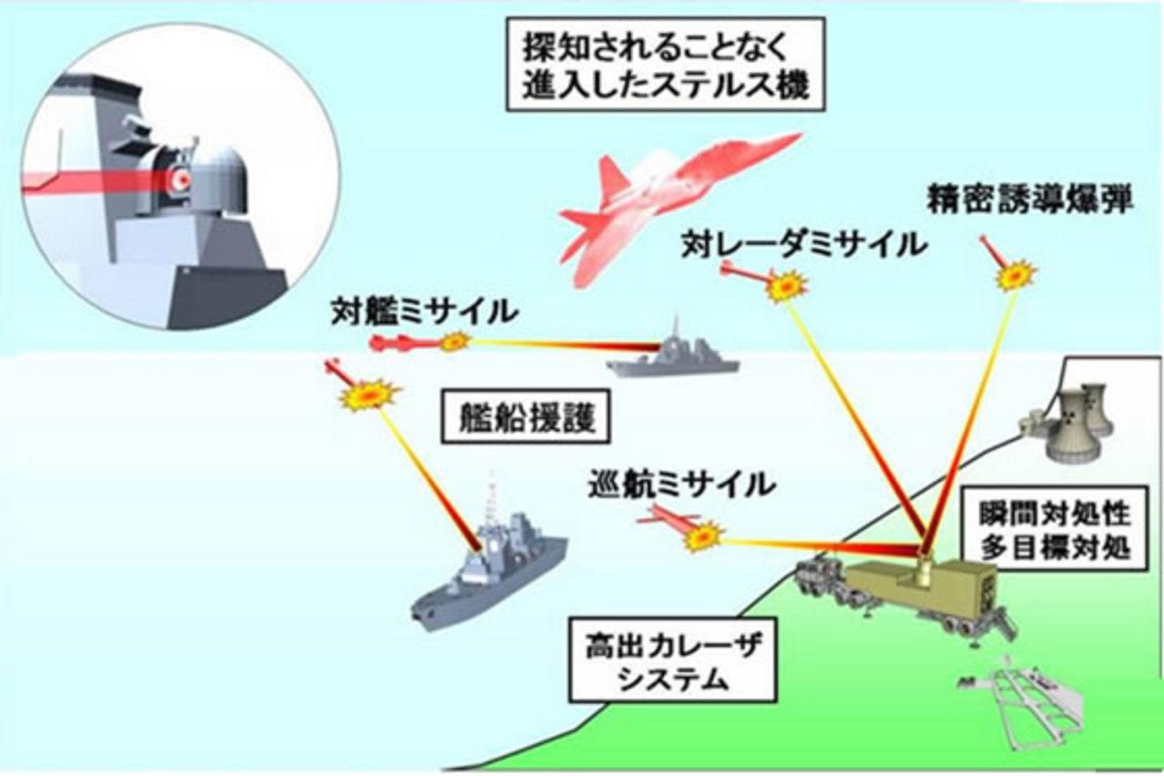 Botadura del 1er. diseño mejorado (DDG) - DD 27 Clase ATAGO Aegis con el  nombre de MAYA CLASS - Armada del Japon -  Notas, caracteristicas y publicaciones 27_DD_AEGIS_DDG_Destroyer_Laser_JMSDF3