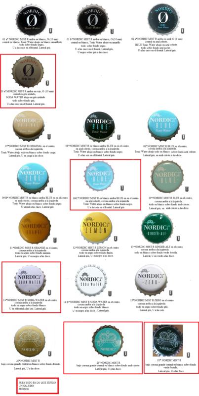 Catalogo de productos de Coca Cola sin direccion 10-_COCA_COLA_SIN_PROVINCIA_U_N_10