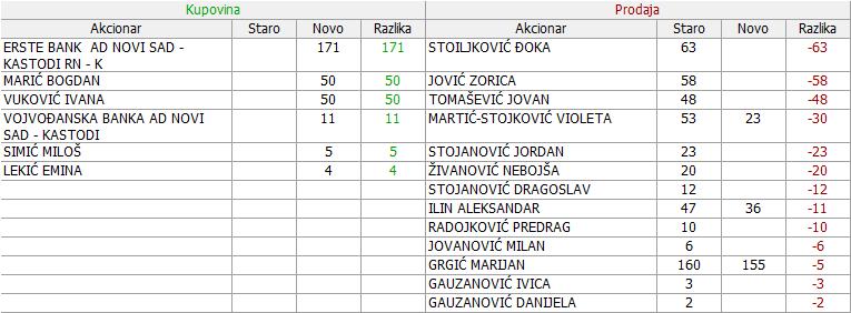 Milan Blagojević, Smederevo - MBLS - Page 4 04_Promene_15.12._-_19.12.2017