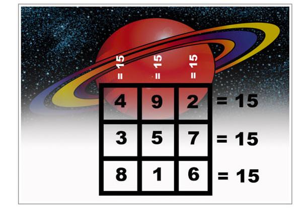 Das Saturn-Siegel als magisches Quadrat  Fuenfzehn_noic