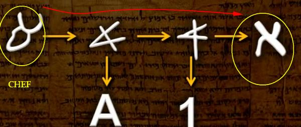 HAGAR vs SARAH SARAH
