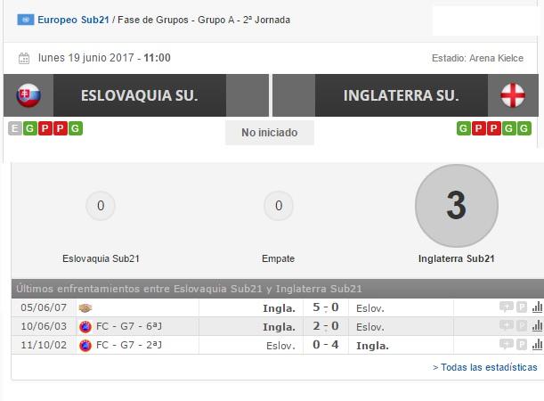 ESLOVAQUIA S21 VS INGLATERRA S21