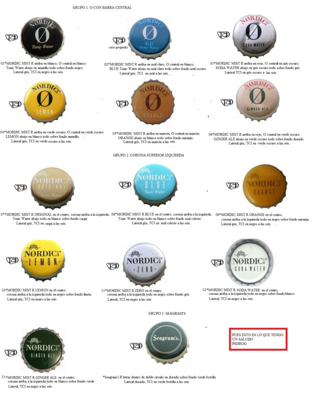 Catalogo de productos de Coca Cola sin direccion 03-_COCA_COLA_SIN_PROVINCIA_TCI_N_3