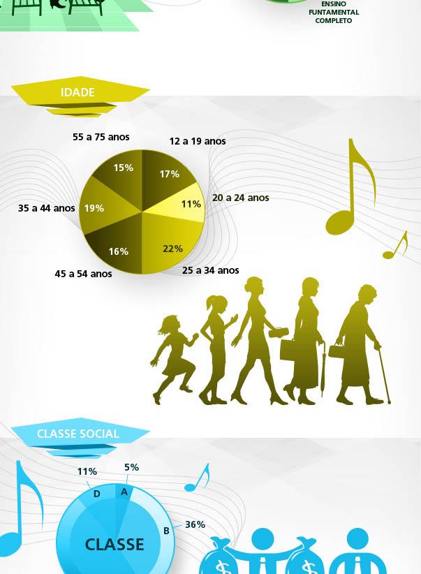 Tribos Musicais ... Ibope2